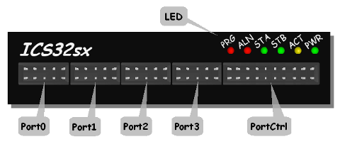 front_panel_general.png